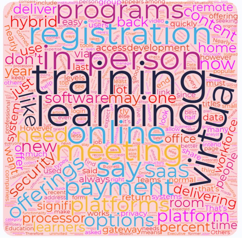 2021 Learning Stream word cloud